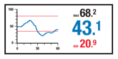 MO270 Moisture Graph