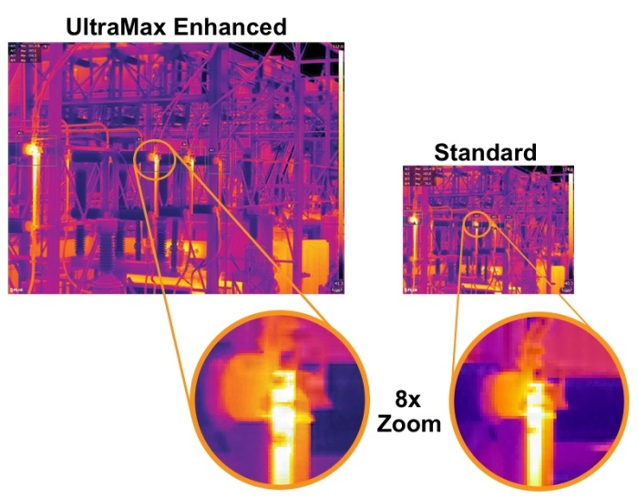 FLIR UltraMax with Zoom
